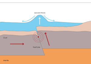 tsunami-diagram